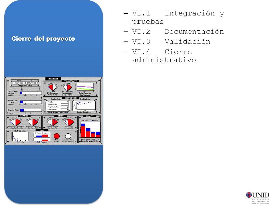 –VI.1Integración y pruebas –VI.2Documentación –VI.3Validación –VI.4Cierre administrativo Cierre del proyecto