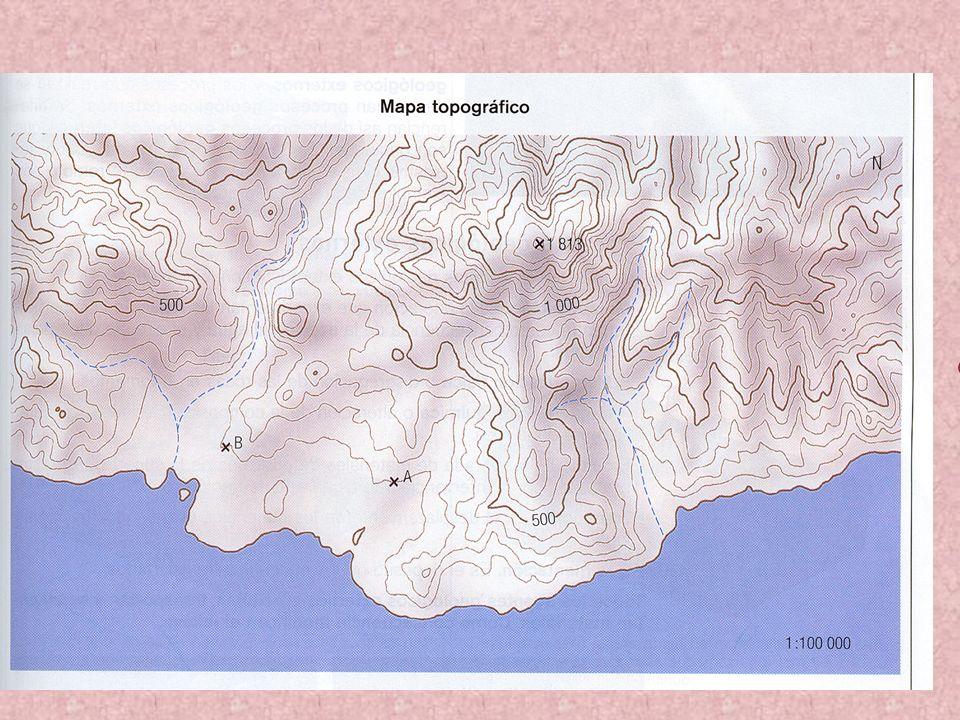 Formas topográficas La cota crece hacia el exterior La cota crece hacia el interior
