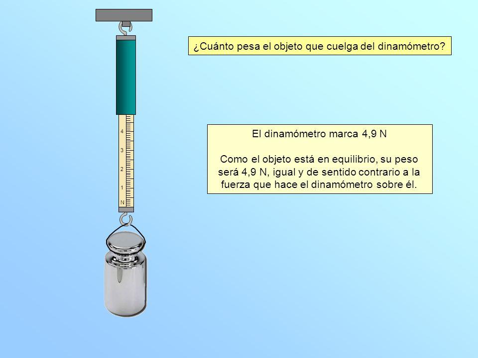 N 1 2 3 4 5 ¿Cuánto pesa el objeto que cuelga del dinamómetro.