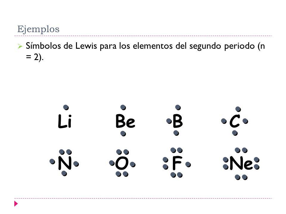 Regla del Octeto La estabilidad dada por la unión de átomos suele darse cuando el número de electrones que poseen los átomos en su último nivel es igual a 8, estructura que coincide con la de los elementos del grupo 8 o gases nobles.