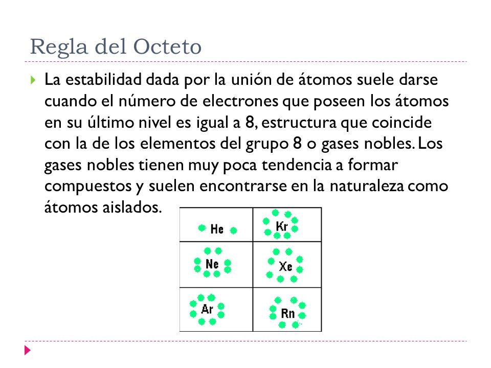Regla del Octeto La estabilidad dada por la unión de átomos suele darse cuando el número de electrones que poseen los átomos en su último nivel es igu