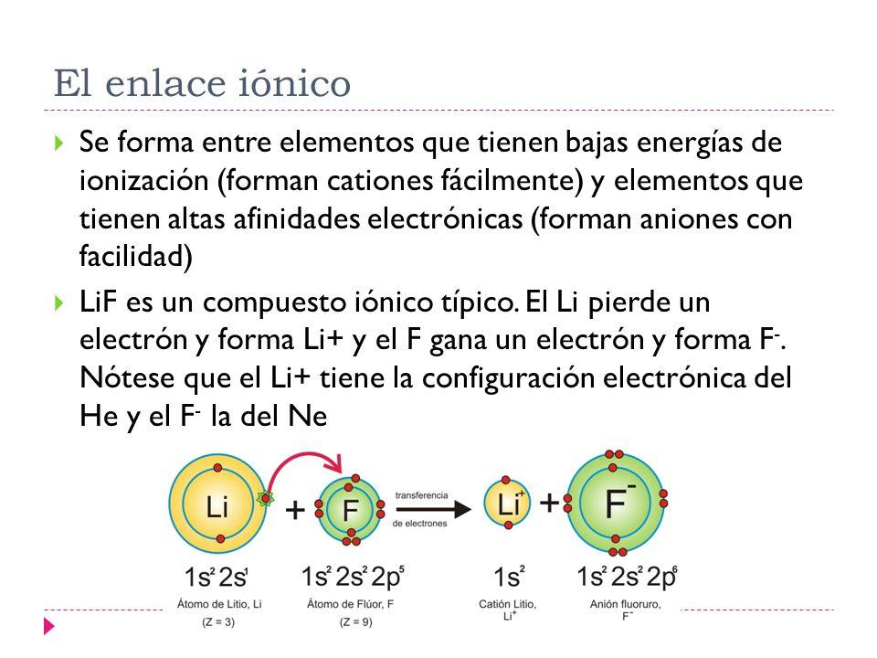 El enlace iónico Se forma entre elementos que tienen bajas energías de ionización (forman cationes fácilmente) y elementos que tienen altas afinidades
