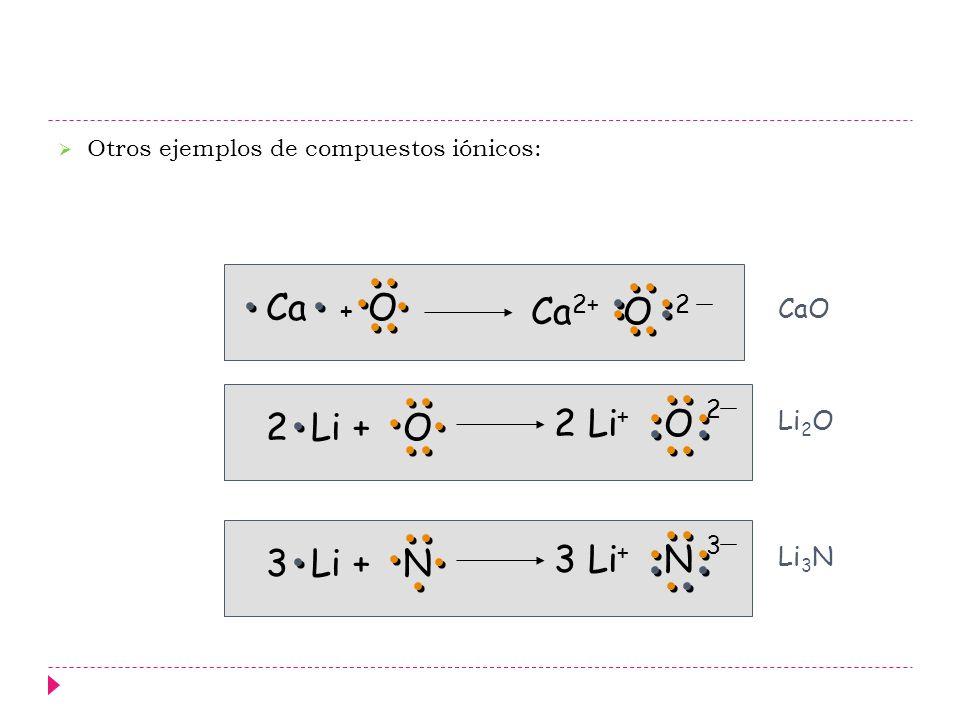Otros ejemplos de compuestos iónicos: Ca 2+ O 2 Ca + O 2 Li + O 2 CaO Li 2 O 3 Li + N 3 Li 3 N
