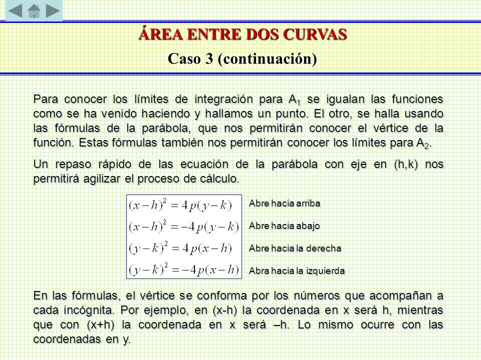 ÁREA ENTRE DOS CURVAS Caso 3 (continuación) Para conocer los límites de integración para A 1 se igualan las funciones como se ha venido haciendo y hal