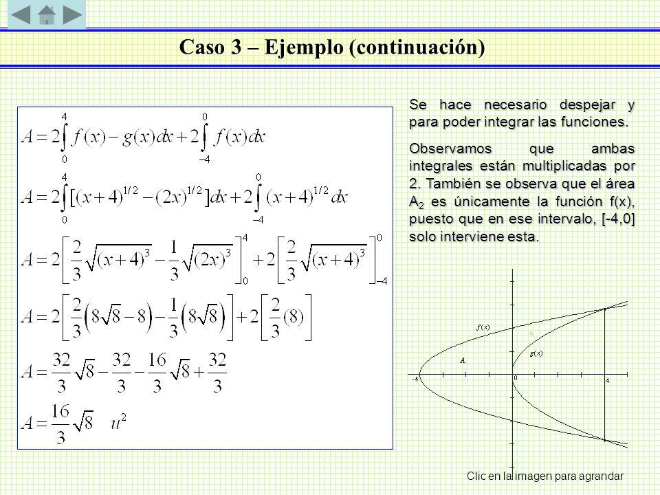 Caso 3 – Ejemplo (continuación) Se hace necesario despejar y para poder integrar las funciones. Observamos que ambas integrales están multiplicadas po