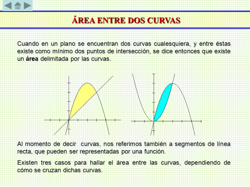 ÁREA ENTRE DOS CURVAS Cuando en un plano se encuentran dos curvas cualesquiera, y entre éstas existe como mínimo dos puntos de intersección, se dice e