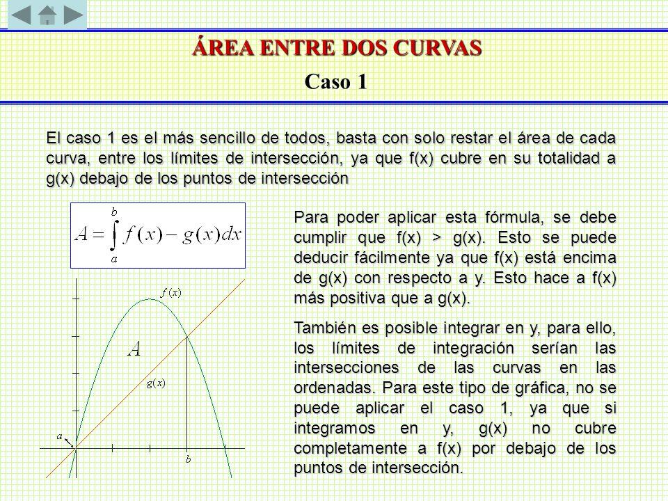 ÁREA ENTRE DOS CURVAS Caso 1 El caso 1 es el más sencillo de todos, basta con solo restar el área de cada curva, entre los límites de intersección, ya