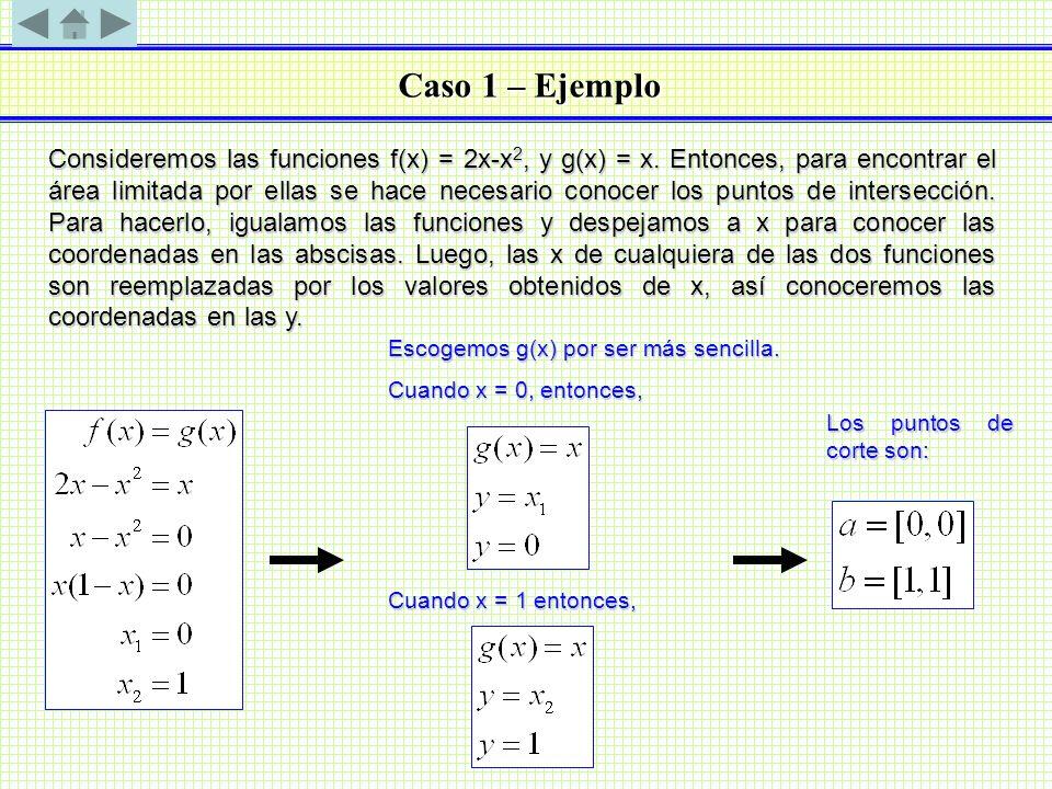 Caso 1 – Ejemplo Consideremos las funciones f(x) = 2x-x 2, y g(x) = x. Entonces, para encontrar el área limitada por ellas se hace necesario conocer l