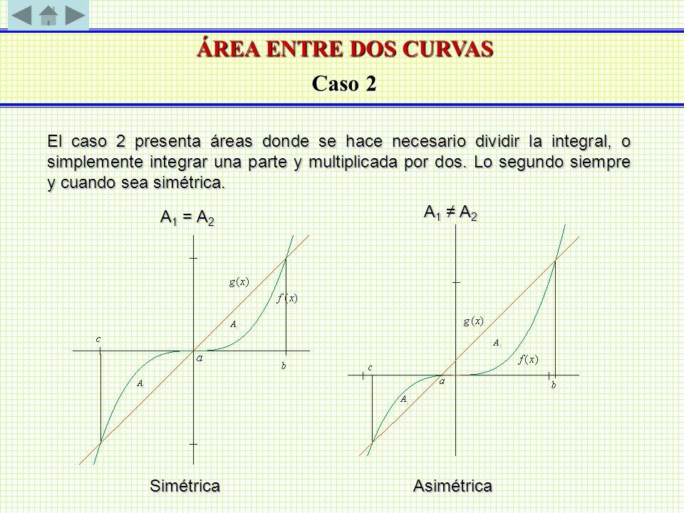 ÁREA ENTRE DOS CURVAS Caso 2 El caso 2 presenta áreas donde se hace necesario dividir la integral, o simplemente integrar una parte y multiplicada por