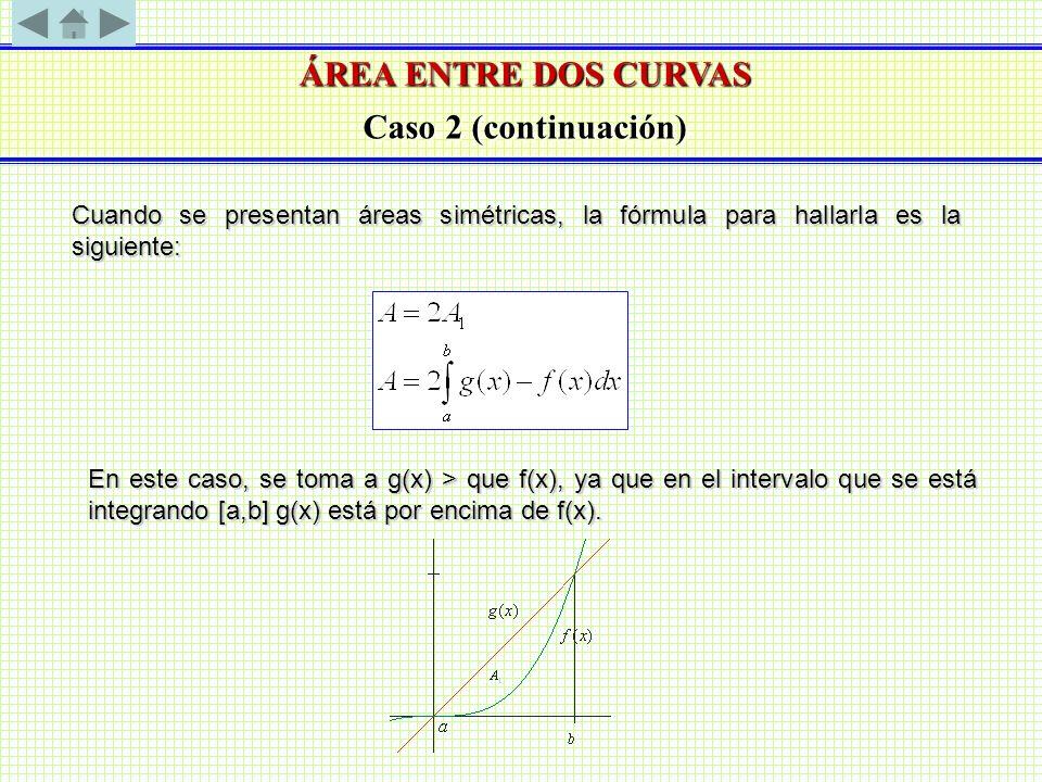 ÁREA ENTRE DOS CURVAS Caso 2 (continuación) Cuando se presentan áreas simétricas, la fórmula para hallarla es la siguiente: En este caso, se toma a g(
