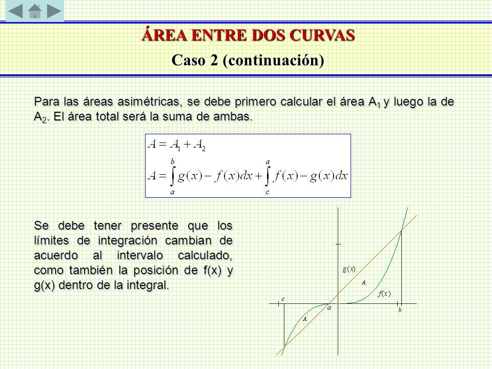 ÁREA ENTRE DOS CURVAS Caso 2 (continuación) Para las áreas asimétricas, se debe primero calcular el área A 1 y luego la de A 2. El área total será la