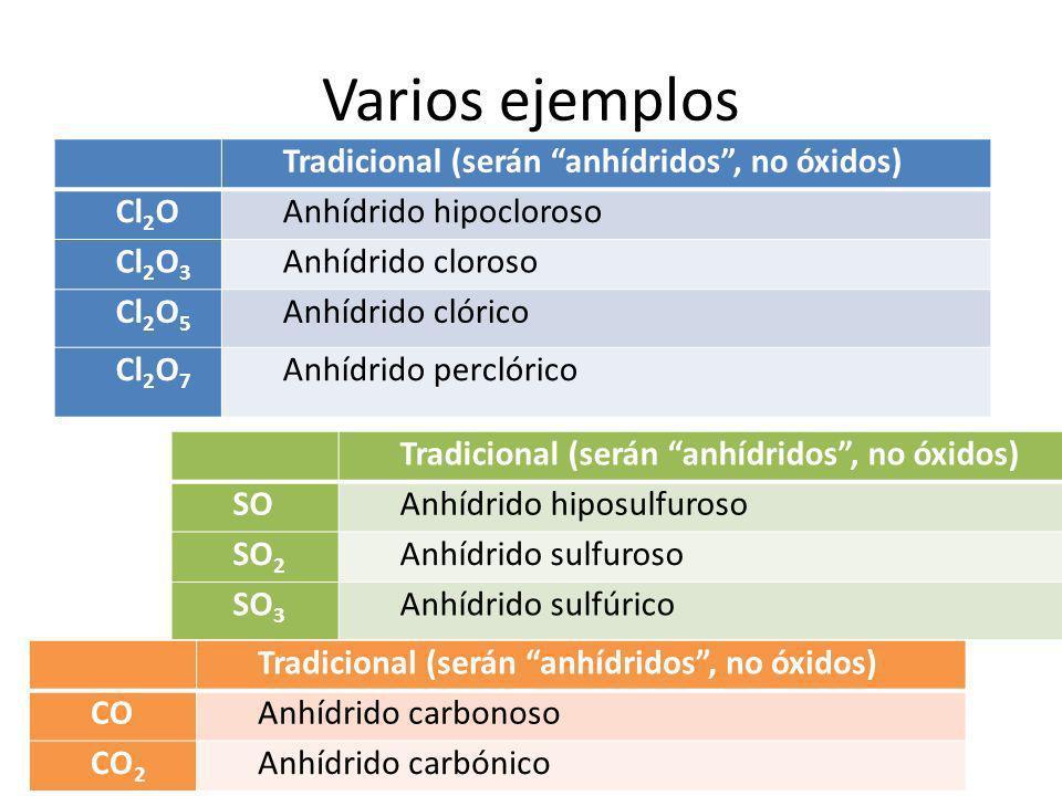 Varios ejemplos Tradicional (serán anhídridos, no óxidos) Cl 2 OAnhídrido hipocloroso Cl 2 O 3 Anhídrido cloroso Cl 2 O 5 Anhídrido clórico Cl 2 O 7 A
