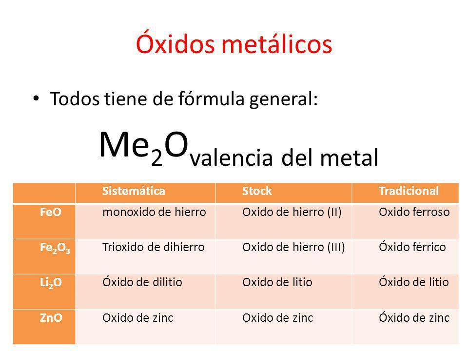 Óxidos metálicos Todos tiene de fórmula general: Me 2 O valencia del metal SistemáticaStockTradicional FeOmonoxido de hierroOxido de hierro (II)Oxido
