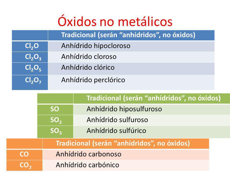 Óxidos no metálicos Tradicional (serán anhídridos, no óxidos) Cl 2 OAnhídrido hipocloroso Cl 2 O 3 Anhídrido cloroso Cl 2 O 5 Anhídrido clórico Cl 2 O
