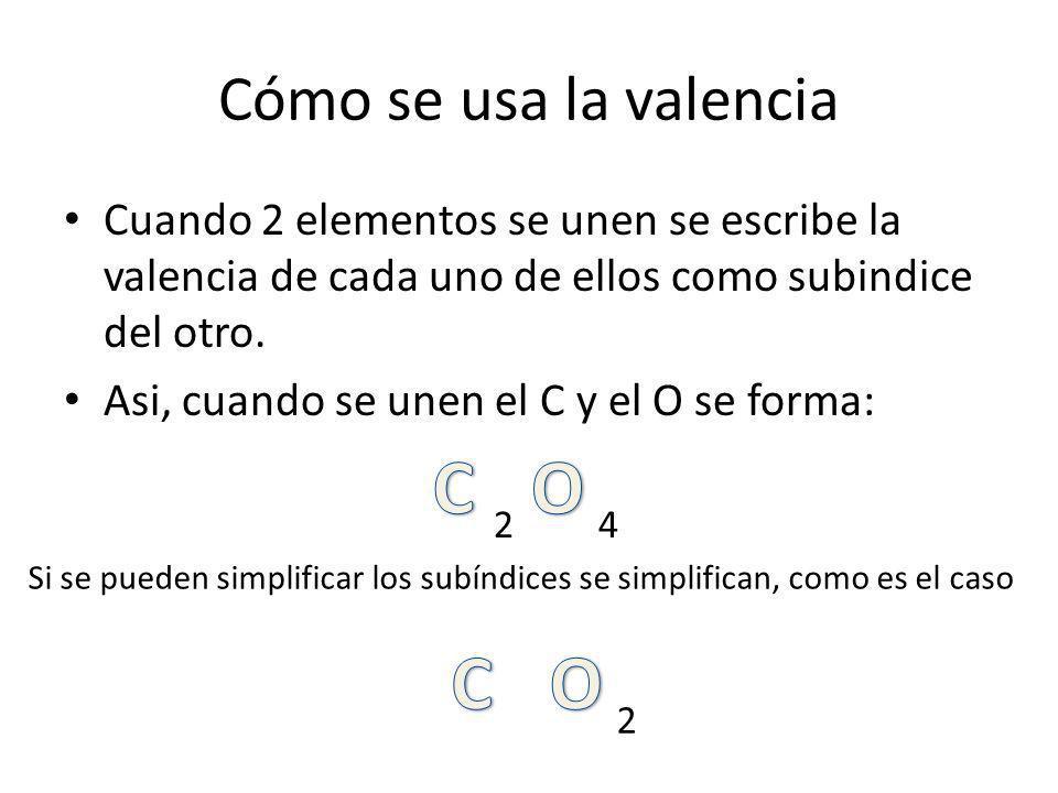 Cómo se usa la valencia Cuando 2 elementos se unen se escribe la valencia de cada uno de ellos como subindice del otro. Asi, cuando se unen el C y el