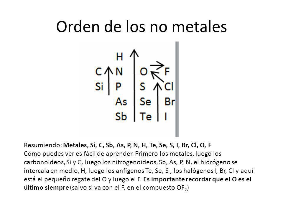 Orden de los no metales Resumiendo: Metales, Si, C, Sb, As, P, N, H, Te, Se, S, I, Br, Cl, O, F Como puedes ver es fácil de aprender. Primero los meta
