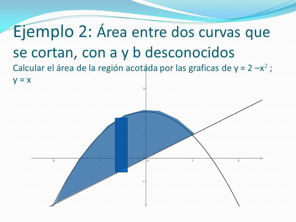 Ejemplo 2: Área entre dos curvas que se cortan, con a y b desconocidos Calcular el área de la región acotada por las graficas de y = 2 –x 2 ; y = x