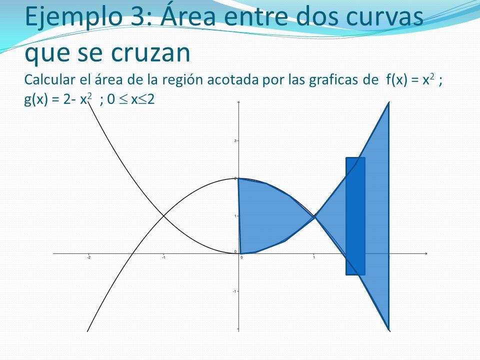 Ejemplo 3: Área entre dos curvas que se cruzan Calcular el área de la región acotada por las graficas de f(x) = x 2 ; g(x) = 2- x 2 ; 0 x 2