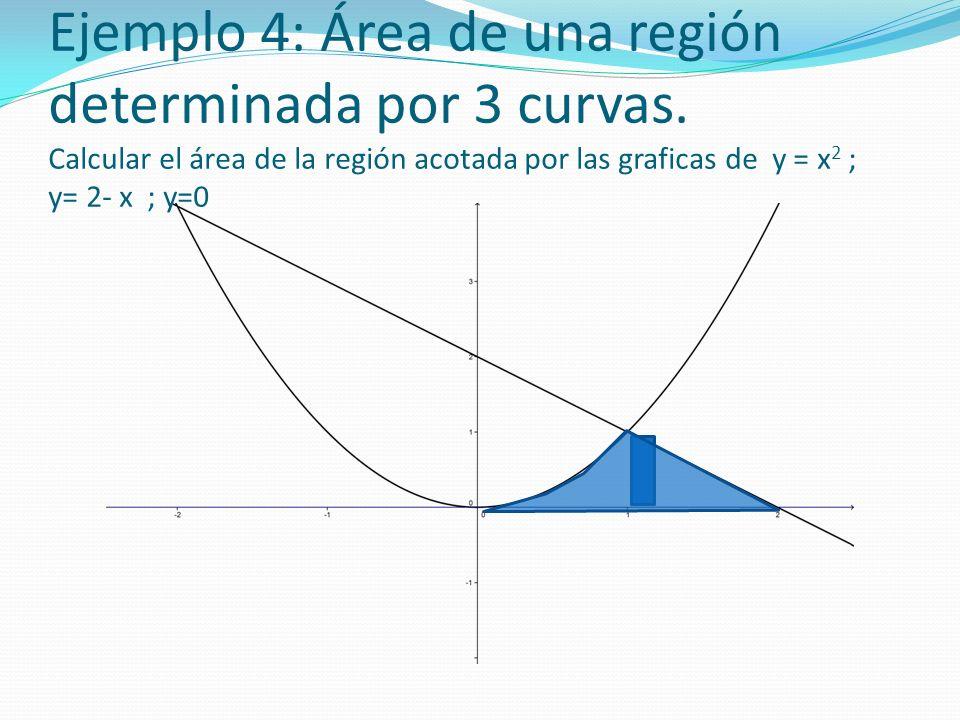 Ejemplo 4: Área de una región determinada por 3 curvas.