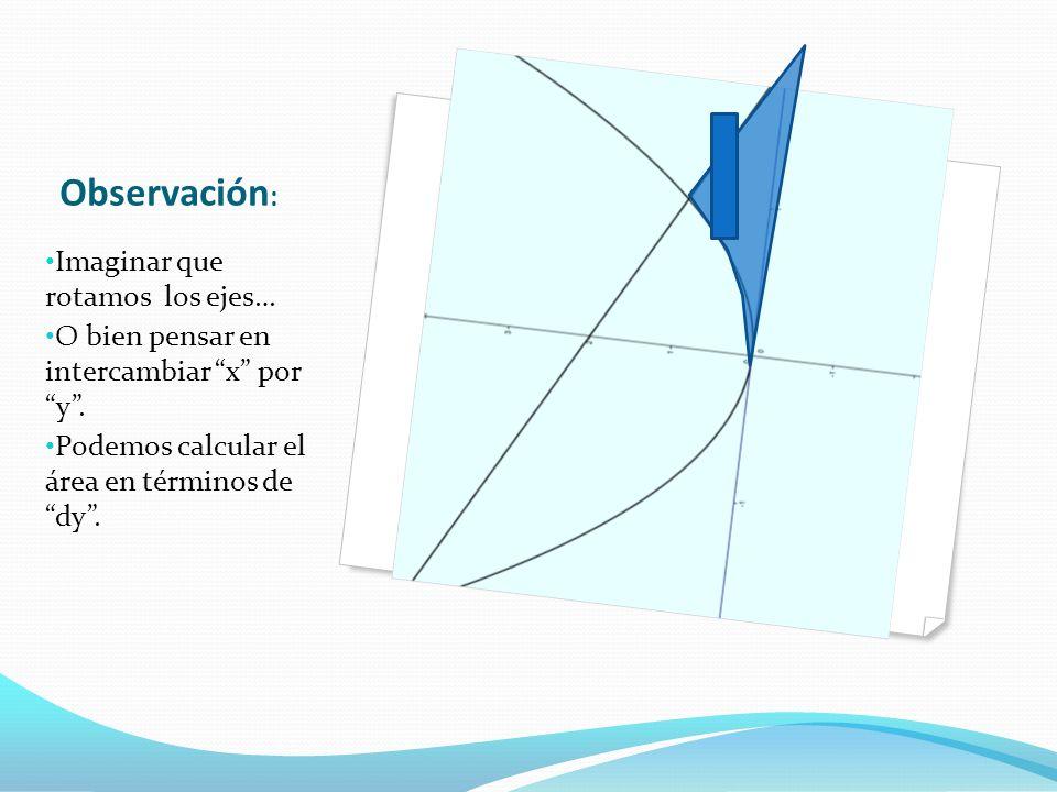 Observación : Imaginar que rotamos los ejes… O bien pensar en intercambiar x por y.
