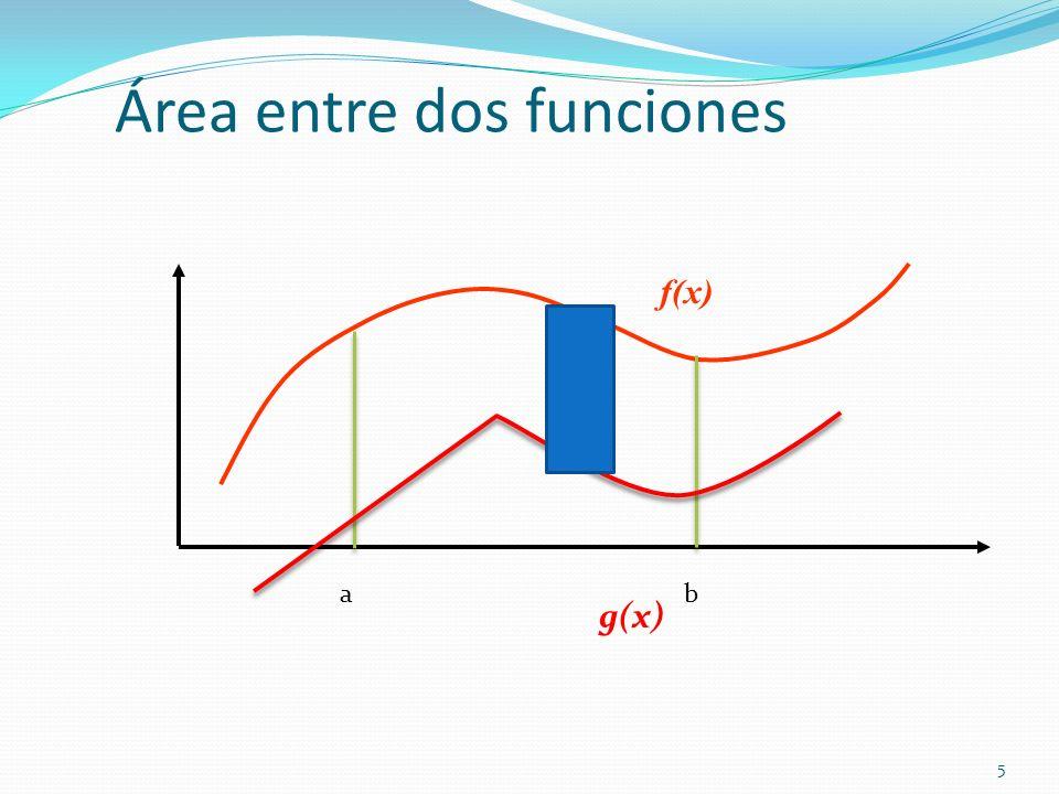 Área entre dos funciones Sean f y g funciones.
