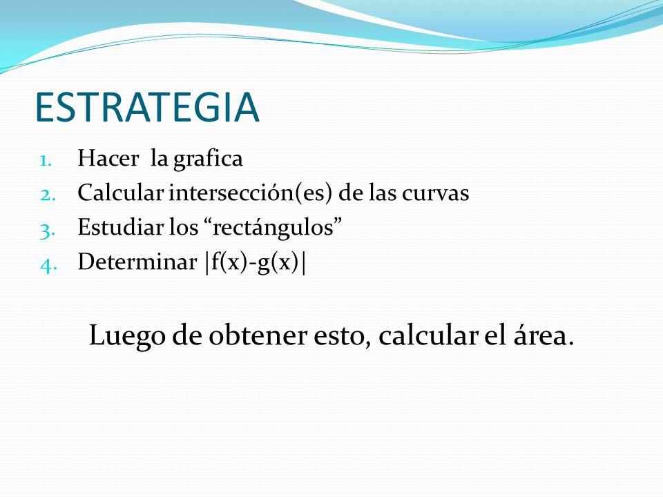 ESTRATEGIA 1.Hacer la grafica 2. Calcular intersección(es) de las curvas 3.