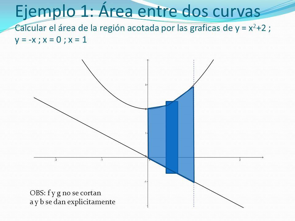 Ejemplo 1: Área entre dos curvas Calcular el área de la región acotada por las graficas de y = x 2 +2 ; y = -x ; x = 0 ; x = 1 OBS: f y g no se cortan a y b se dan explicitamente