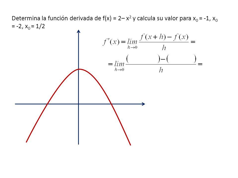 Definición de derivada. A la tasa de variación instantánea de una función en un punto se le llama también derivada La derivada de una función f en el