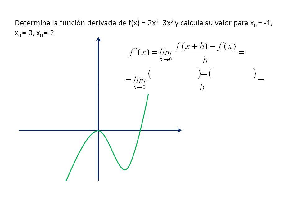 Determina la función derivada de f(x) = 2– x 2 y calcula su valor para x 0 = -1, x 0 = -2, x 0 = 1/2
