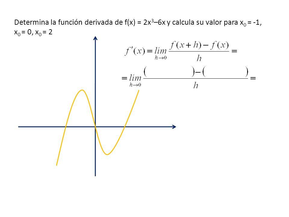Determina la función derivada de f(x) = 2x 3 –3x 2 y calcula su valor para x 0 = -1, x 0 = 0, x 0 = 2