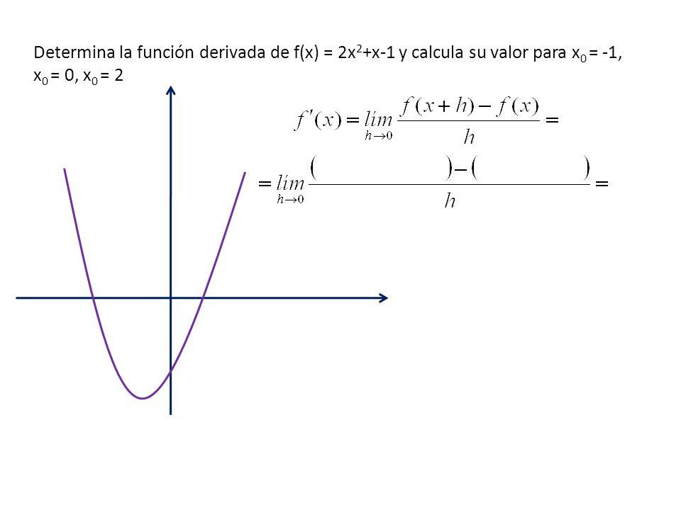 Determina la función derivada de f(x) = 4 y calcula su valor para x 0 = -1, x 0 = 2, x 0 = 1