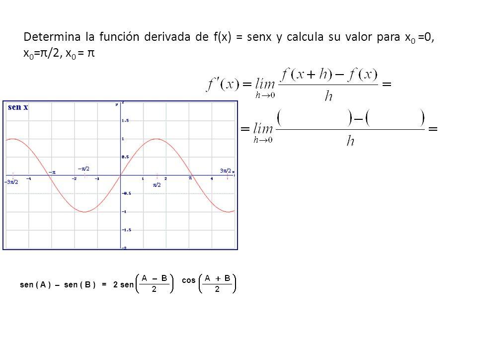 Determina la función derivada de f(x) = 2x 2 +x-1 y calcula su valor para x 0 = -1, x 0 = 0, x 0 = 2