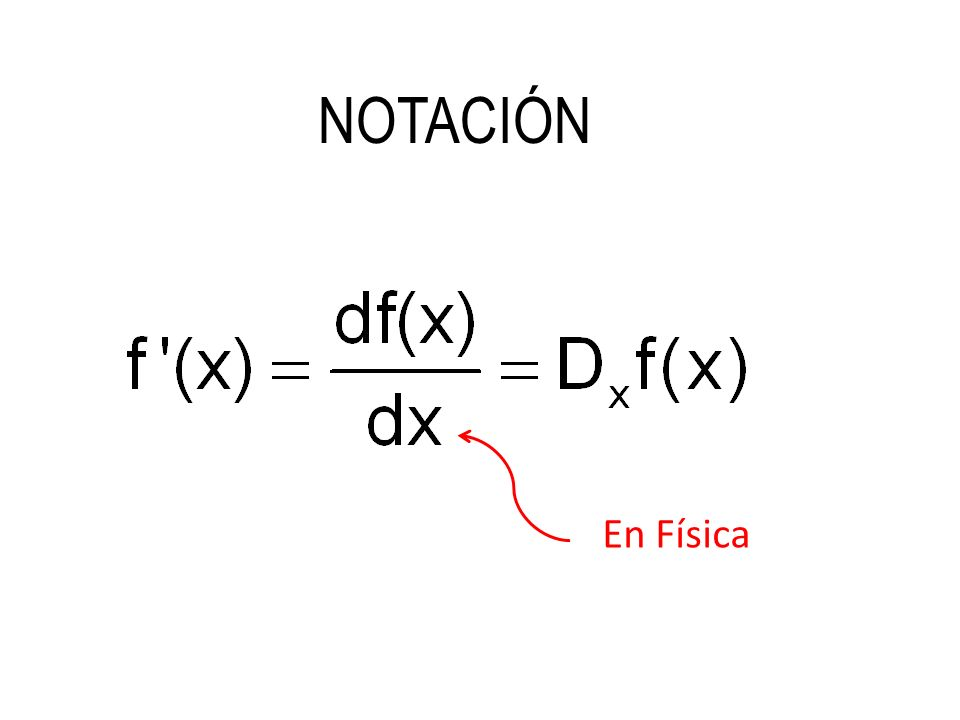 Determina la función derivada de f(x) = senx y calcula su valor para x 0 =0, x 0 =π/2, x 0 = π sen ( A ) – sen ( B ) = 2 sen cos