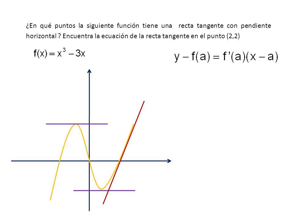 ECUACIÓN DE UNA RECTA TANGENTE A UNA CURVA EN UN PUNTO x=a Encuentra la ecuación de la recta tangente a la parábola y=x 2 en el punto (-2,4) Si la derivada es nula en un punto (m tan =0), f(x) presentará una tangente horizontal en ese punto.