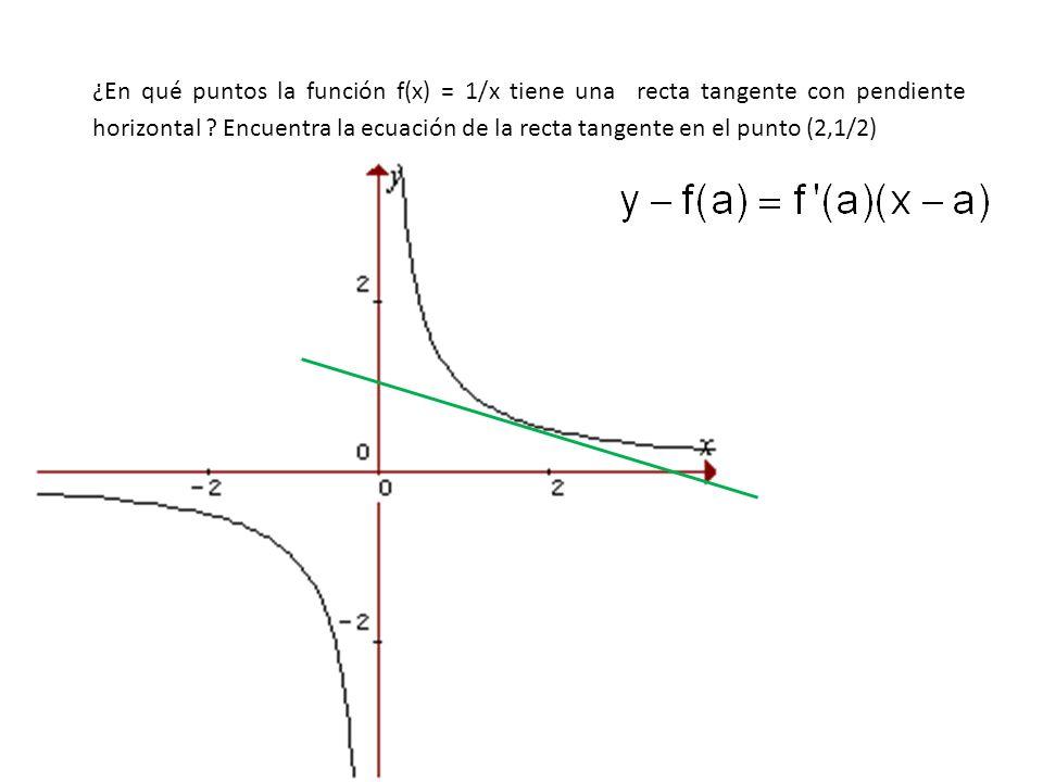 ¿En qué puntos la siguiente función tiene una recta tangente con pendiente horizontal ? Encuentra la ecuación de la recta tangente en el punto (2,2)