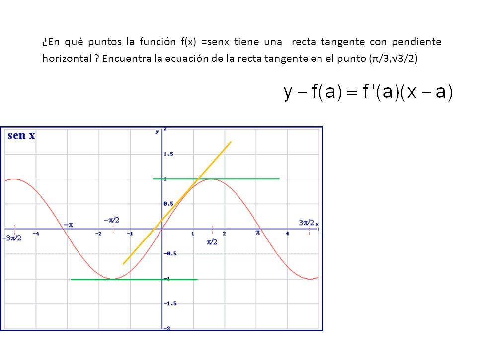 ¿En qué puntos la función f(x) = 1/x tiene una recta tangente con pendiente horizontal ? Encuentra la ecuación de la recta tangente en el punto (2,1/2