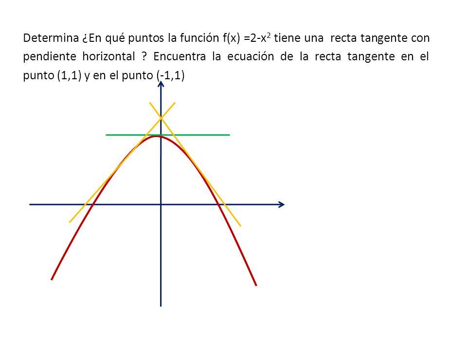 ¿En qué puntos la función f(x) =senx tiene una recta tangente con pendiente horizontal ? Encuentra la ecuación de la recta tangente en el punto (π/3,3