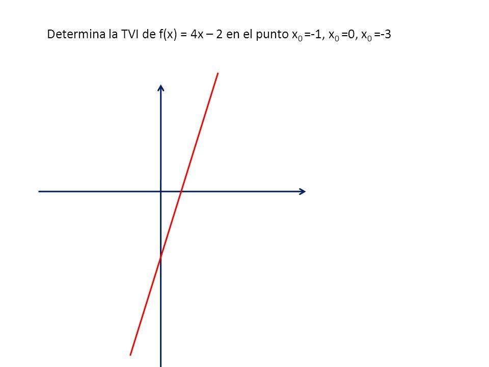 Determina la TVI de f(x) = 4x – 2 en el punto x 0 =-1, x 0 =0, x 0 =-3