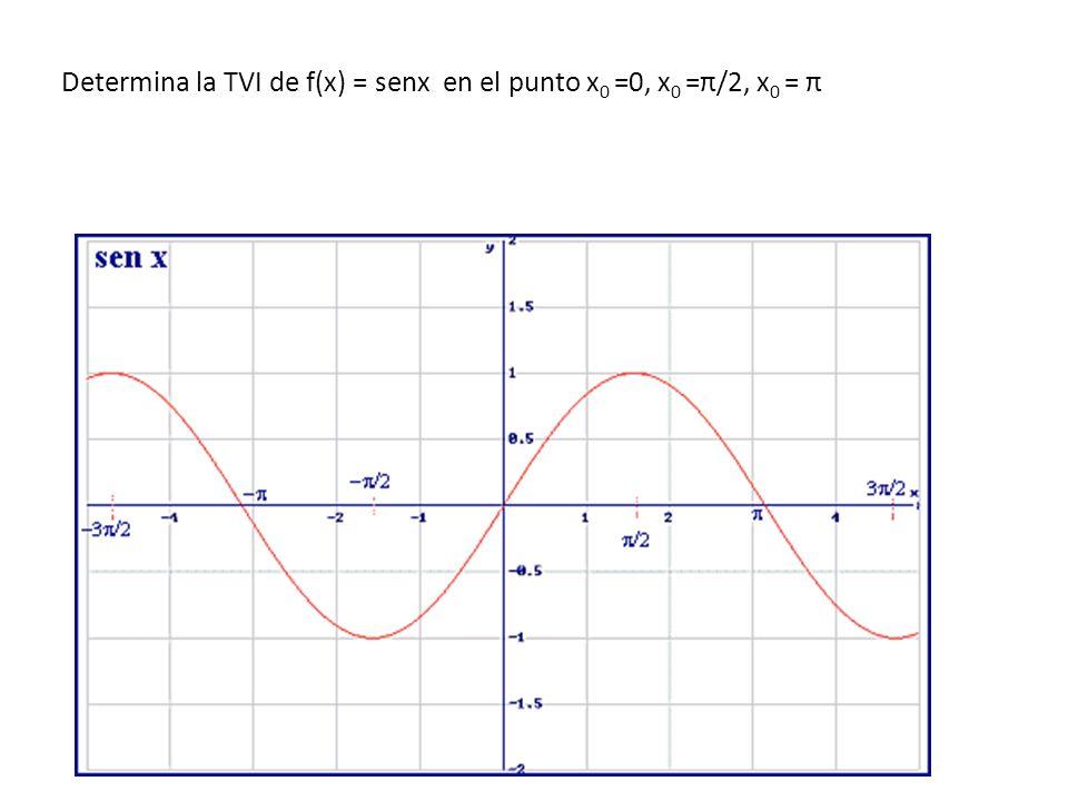 Regla del producto de funciones: Ejemplos: f(x)=x 3 ln(x) f(x)=x.e x