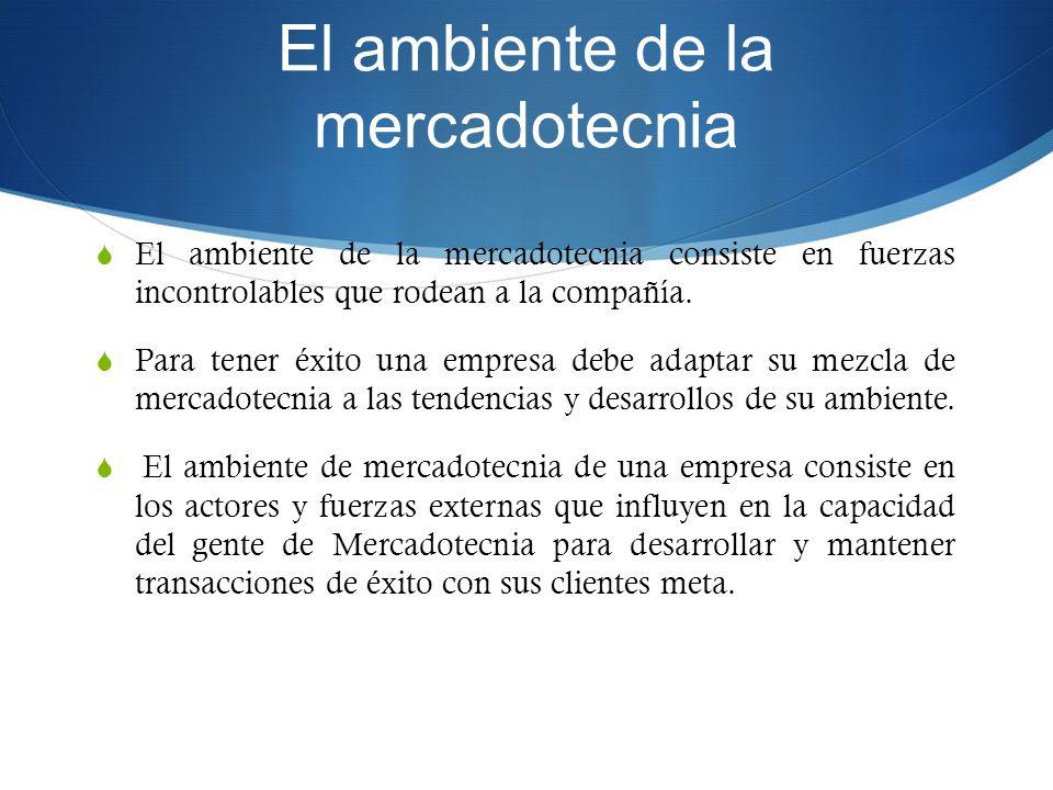 MACROAMBIENTE: ProveedoresEmpresa Competidores Públicos MICROAMBIENTE: F.