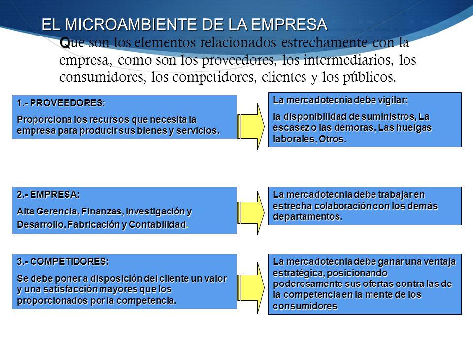 1.- PROVEEDORES: Proporciona los recursos que necesita la empresa para producir sus bienes y servicios. 2.- EMPRESA: Alta Gerencia, Finanzas, Investig