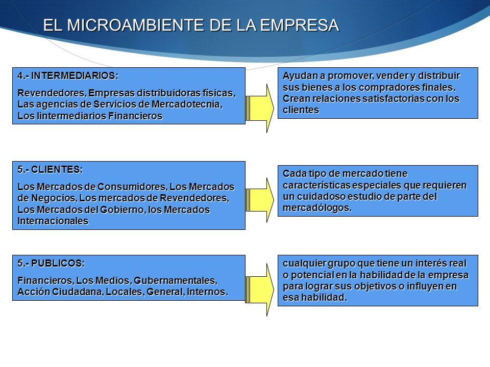 4.- INTERMEDIARIOS: Revendedores, Empresas distribuidoras físicas, Las agencias de Servicios de Mercadotecnia, Los Iintermediarios Financieros 5.- CLI