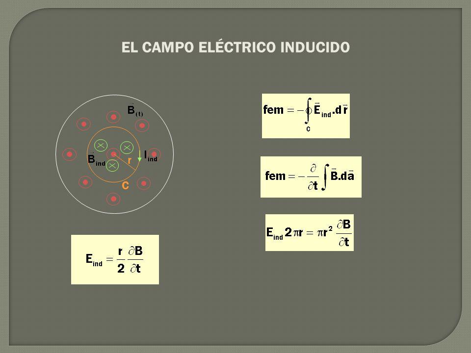 EL CAMPO ELÉCTRICO INDUCIDO r C