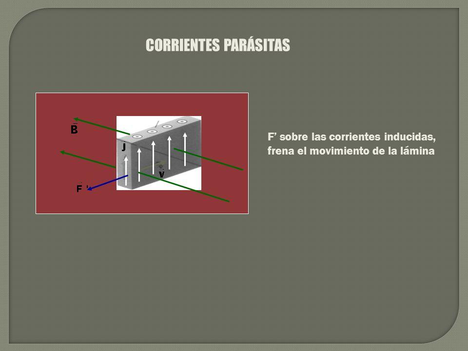 CORRIENTES PARÁSITAS F sobre las corrientes inducidas, frena el movimiento de la lámina