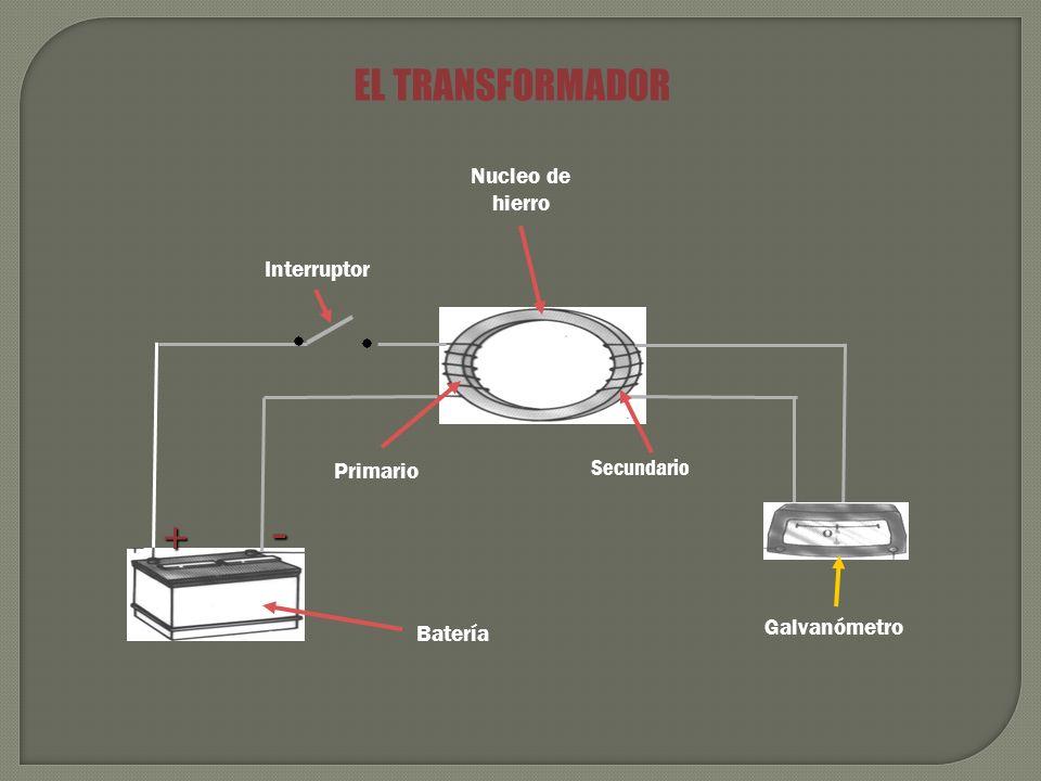 EL TRANSFORMADOR Batería Interruptor Nucleo de hierro Primario Galvanómetro Secundario + -
