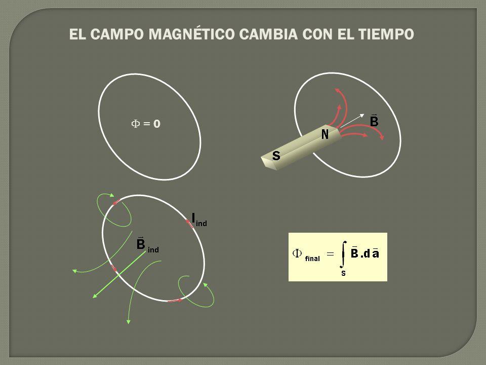 EL CAMPO MAGNÉTICO CAMBIA CON EL TIEMPO = 0