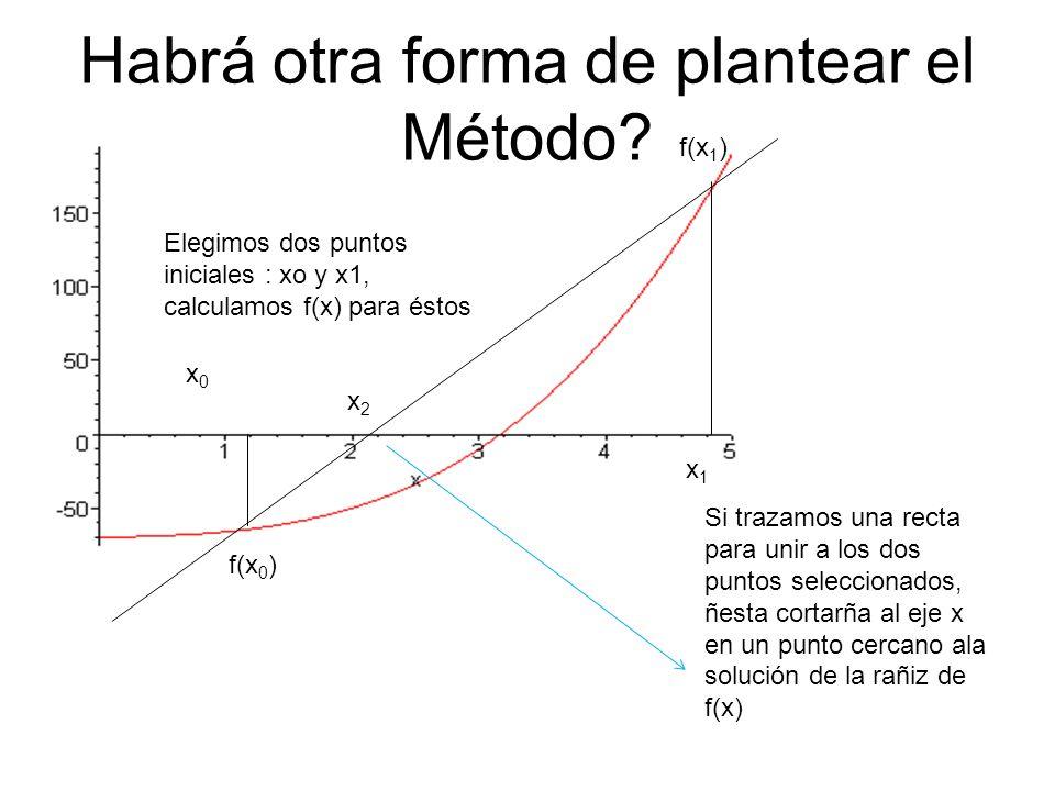 x2x2 x1x1 x0x0 f(x 1 ) f(x 0 ) Elegimos dos puntos iniciales : xo y x1, calculamos f(x) para éstos Si trazamos una recta para unir a los dos puntos seleccionados, ñesta cortarña al eje x en un punto cercano ala solución de la rañiz de f(x) Habrá otra forma de plantear el Método?