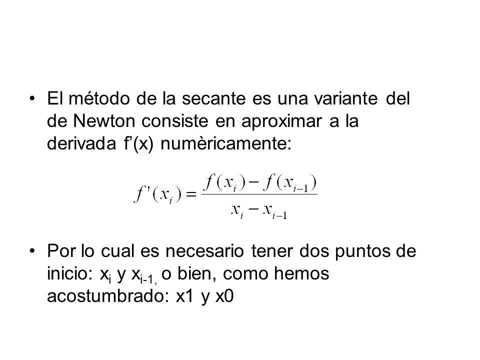 El punto X2 está contenido en la recta de pendiente m que calculamos.