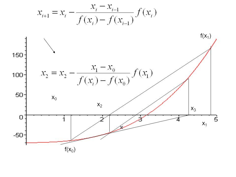 x2x2 x1x1 x0x0 x3x3 f(x 1 ) f(x 0 )