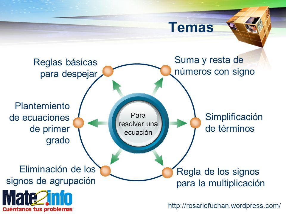http://rosariofuchan.wordpress.com/ Temas Para resolver una ecuación Suma y resta de números con signo Reglas básicas para despejar Simplificación de